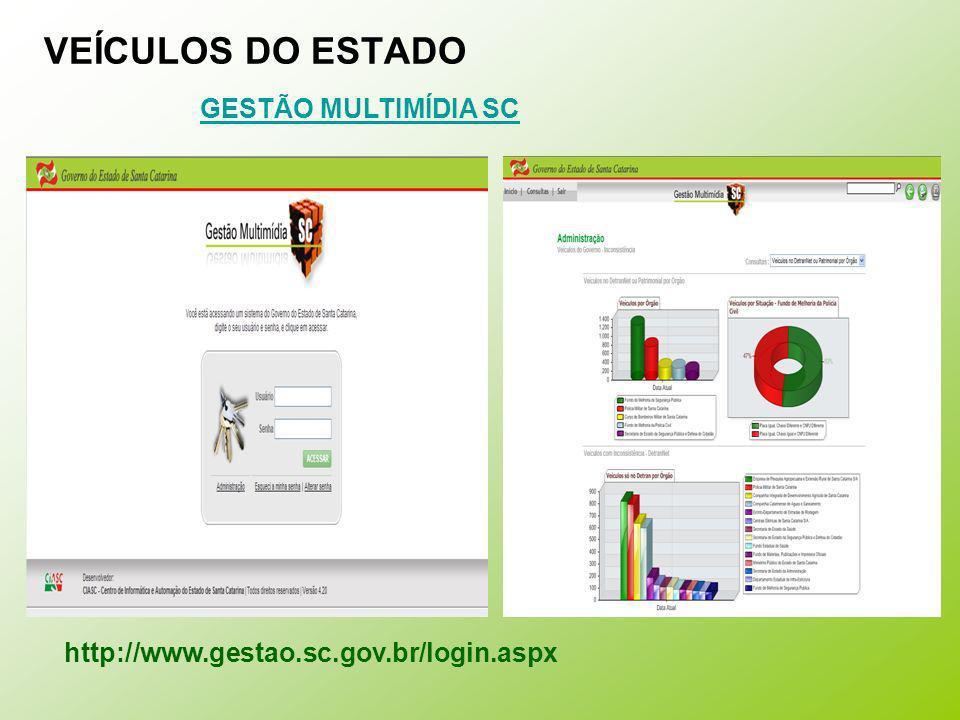 VEÍCULOS DO ESTADO http://www.gestao.sc.gov.br/login.aspx GESTÃO MULTIMÍDIA SC