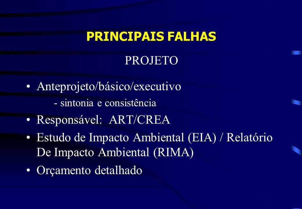 PRINCIPAIS FALHAS PROJETO Anteprojeto/básico/executivo - sintonia e consistência Responsável: ART/CREA Estudo de Impacto Ambiental (EIA) / Relatório D