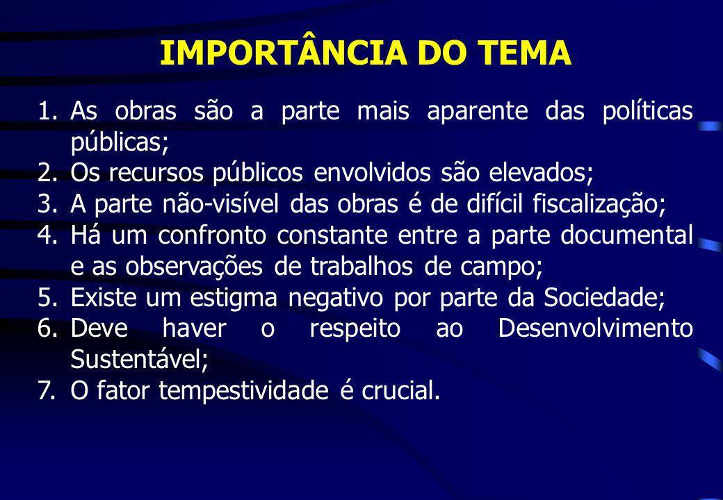 FISCALIZAÇÃOFISCALIZAÇÃO DE DE OBRAS PÚBLICAS OBRAS PÚBLICAS NO TCU NO TCU