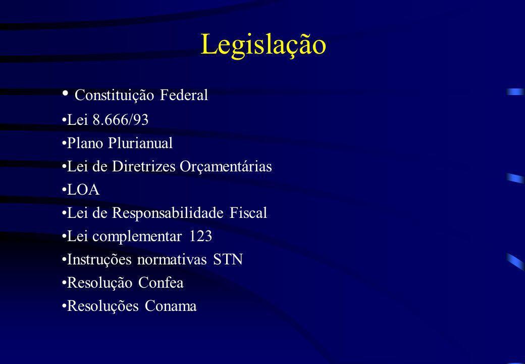 Legislação Constituição Federal Lei 8.666/93 Plano Plurianual Lei de Diretrizes Orçamentárias LOA Lei de Responsabilidade Fiscal Lei complementar 123