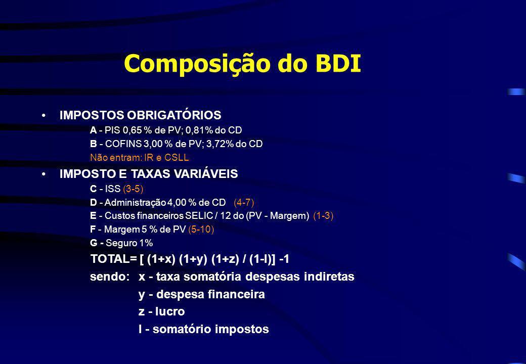 Composição do BDI IMPOSTOS OBRIGATÓRIOS A - PIS 0,65 % de PV; 0,81% do CD B - COFINS 3,00 % de PV; 3,72% do CD Não entram: IR e CSLL IMPOSTO E TAXAS V