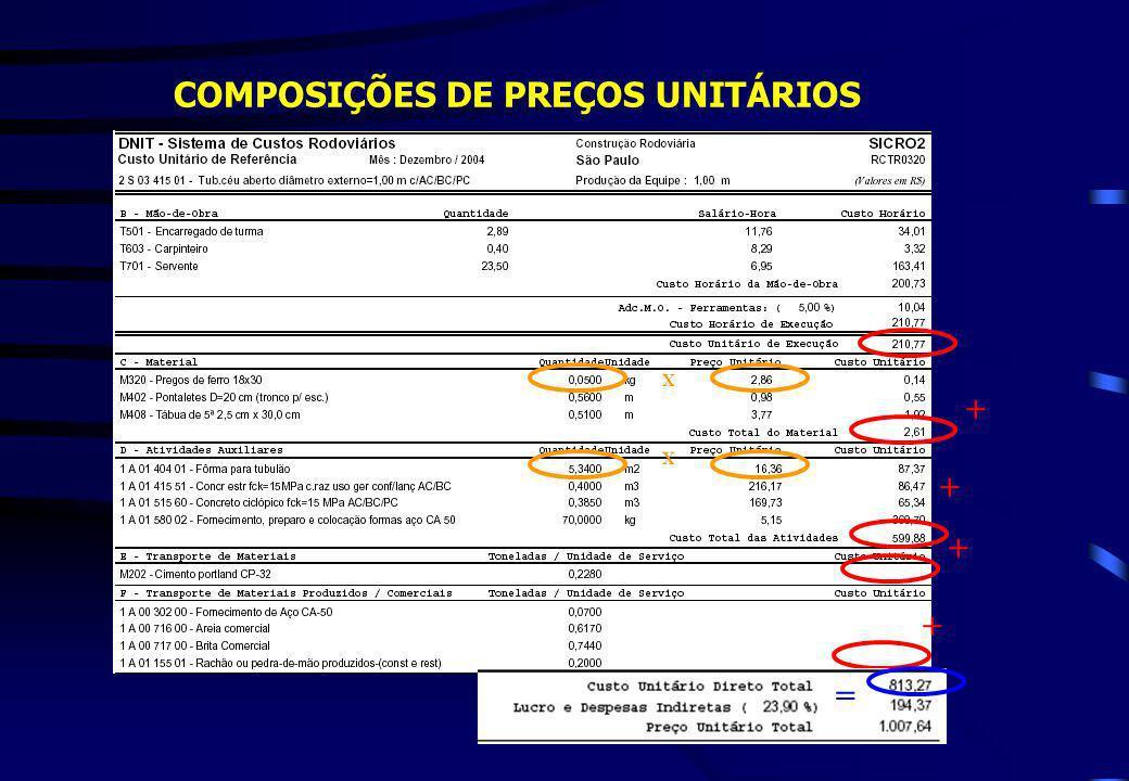 COMPOSIÇÕES DE PREÇOS UNITÁRIOS + + + + = X X