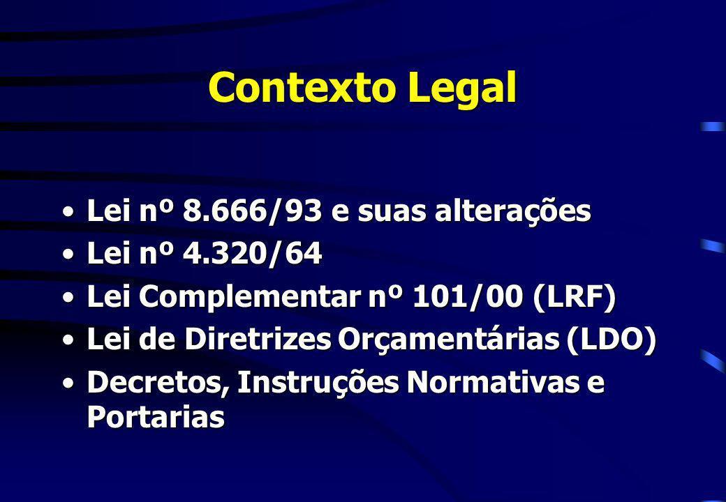 Contexto Legal Lei nº 8.666/93 e suas alteraçõesLei nº 8.666/93 e suas alterações Lei nº 4.320/64Lei nº 4.320/64 Lei Complementar nº 101/00 (LRF)Lei C