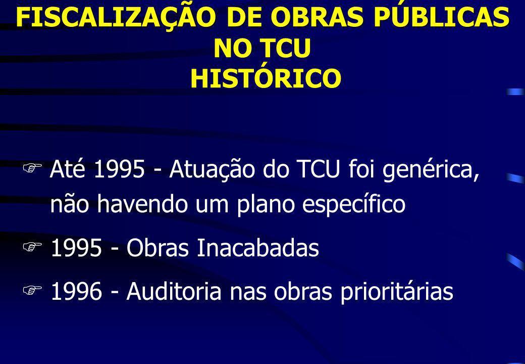 FISCALIZAÇÃO DE OBRAS PÚBLICAS FISCALIZAÇÃO DE OBRAS PÚBLICAS NO TCU HISTÓRICO F1997 a 2008 (previsão nas LDO) ŸSistematização do fornecimento de informações ao Congresso Nacional para fins de elaboração da Lei Orçamentária; ŸPlano específico de auditorias em obras públicas.