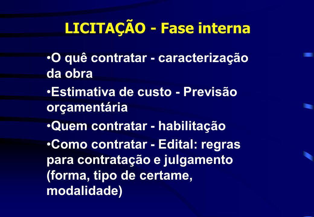 LICITAÇÃO - Fase interna O quê contratar - caracterização da obra Estimativa de custo - Previsão orçamentária Quem contratar - habilitação Como contra