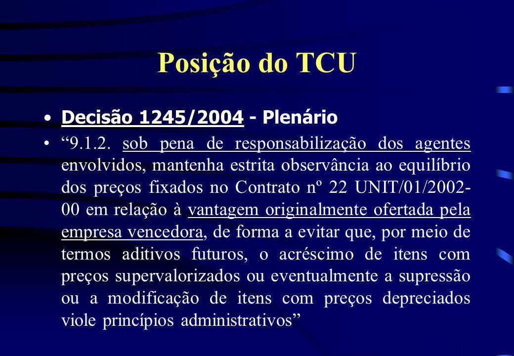 Posição do TCU Decisão 1245/2004Decisão 1245/2004 - Plenário 9.1.2. sob pena de responsabilização dos agentes envolvidos, mantenha estrita observância