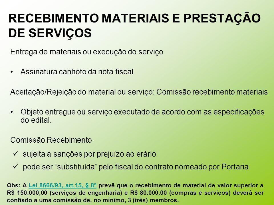 RECEBIMENTO MATERIAIS E PRESTAÇÃO DE SERVIÇOS Entrega de materiais ou execução do serviço Assinatura canhoto da nota fiscal Aceitação/Rejeição do mate