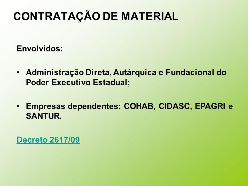 CONTRATAÇÃO DE MATERIAL Envolvidos: Administração Direta, Autárquica e Fundacional do Poder Executivo Estadual; Empresas dependentes: COHAB, CIDASC, E