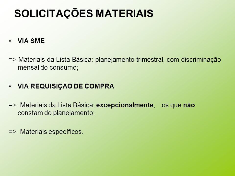 SOLICITAÇÕES MATERIAIS VIA SME => Materiais da Lista Básica: planejamento trimestral, com discriminação mensal do consumo; VIA REQUISIÇÃO DE COMPRA =>