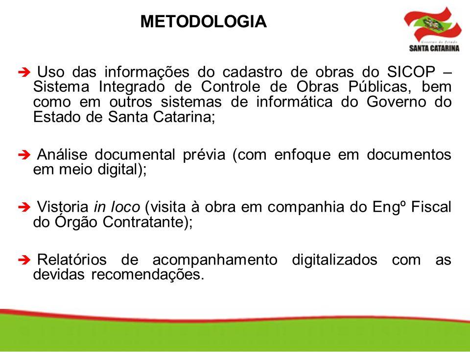 Uso das informações do cadastro de obras do SICOP – Sistema Integrado de Controle de Obras Públicas, bem como em outros sistemas de informática do Gov