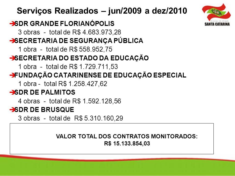 Serviços Realizados – jun/2009 a dez/2010 SDR GRANDE FLORIANÓPOLIS 3 obras - total de R$ 4.683.973,28 SECRETARIA DE SEGURANÇA PÚBLICA 1 obra - total d