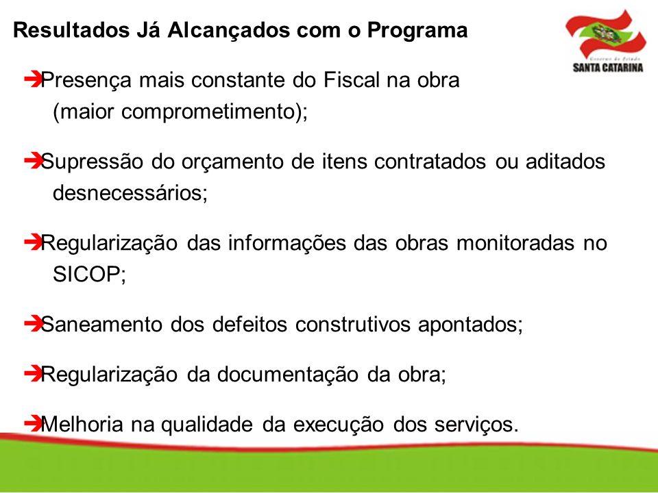 Resultados Já Alcançados com o Programa Presença mais constante do Fiscal na obra (maior comprometimento); Supressão do orçamento de itens contratados
