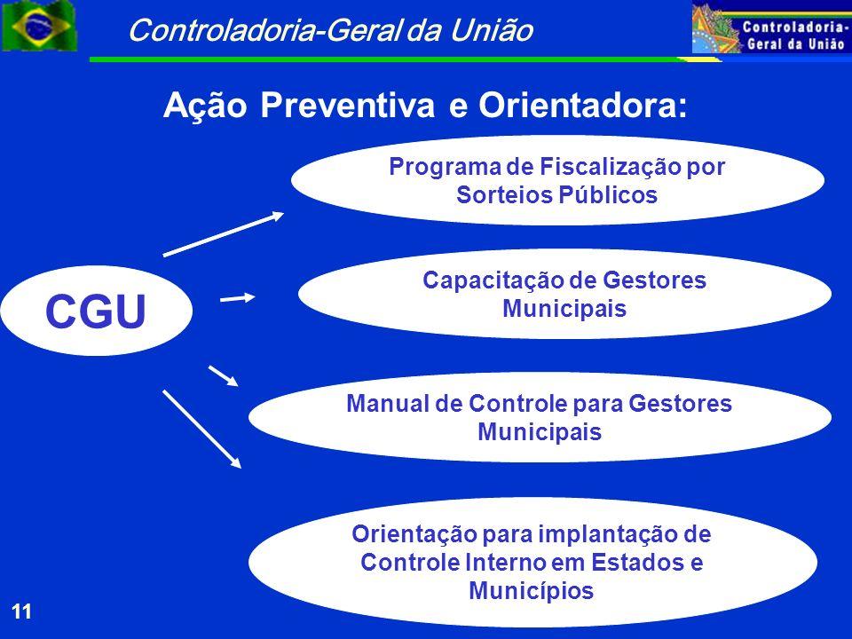 Controladoria-Geral da União 11 Ação Preventiva e Orientadora: CGU Programa de Fiscalização por Sorteios Públicos Manual de Controle para Gestores Mun
