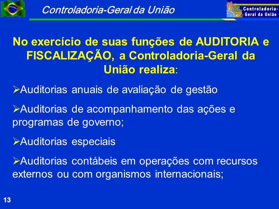 Controladoria-Geral da União 13 No exercício de suas funções de AUDITORIA e FISCALIZAÇÃO, a Controladoria-Geral da União realiza : Auditorias anuais d