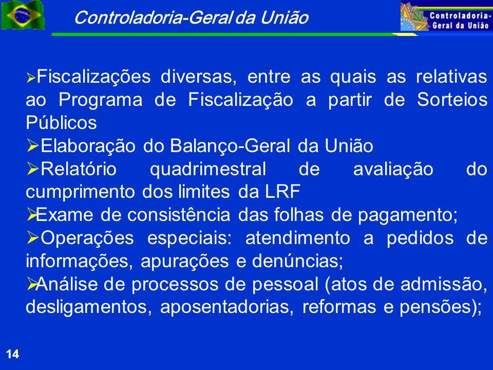 Controladoria-Geral da União 14 Fiscalizações diversas, entre as quais as relativas ao Programa de Fiscalização a partir de Sorteios Públicos Elaboraç