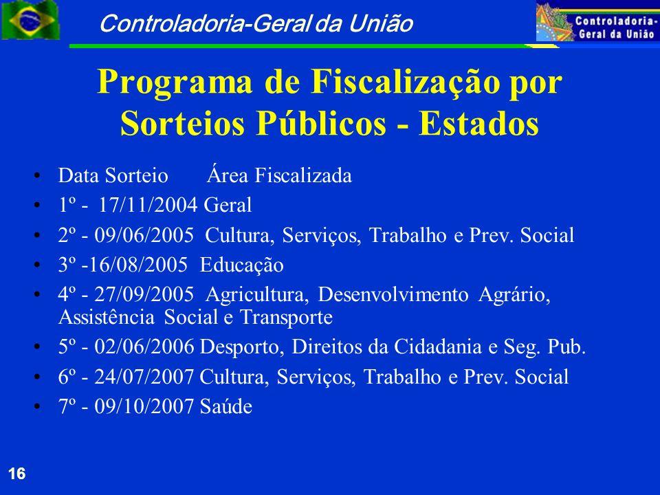 Controladoria-Geral da União 16 Programa de Fiscalização por Sorteios Públicos - Estados Data Sorteio Área Fiscalizada 1º -17/11/2004 Geral 2º - 09/06