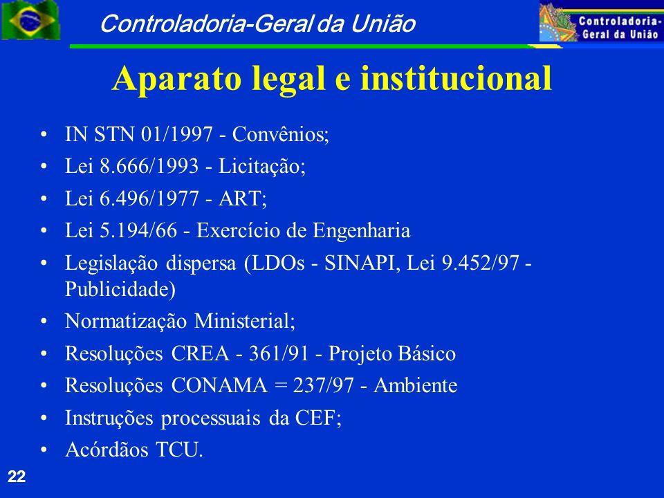 Controladoria-Geral da União 22 Aparato legal e institucional IN STN 01/1997 - Convênios; Lei 8.666/1993 - Licitação; Lei 6.496/1977 - ART; Lei 5.194/