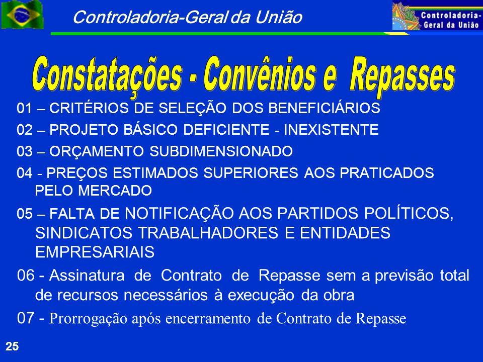 Controladoria-Geral da União 25 01 – CRITÉRIOS DE SELEÇÃO DOS BENEFICIÁRIOS 02 – PROJETO BÁSICO DEFICIENTE - INEXISTENTE 03 – ORÇAMENTO SUBDIMENSIONAD