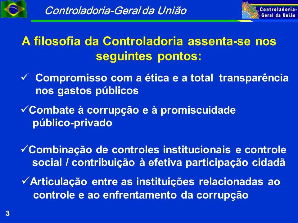Controladoria-Geral da União 4 94 - CRIAÇÃO DA SFC 98 - REFORMA ADMINISTRATIVA 99 - REFORMA DOS SISTEMAS DO CICLO DE GESTÃO 00 - LEI DE RESPONSABILIDADE FISCAL 92 - CPI COLLOR / ORÇAMENTO 01 - CRIAÇÃO DA CORREGEDORIA - MP 2143/2001 03 CRIAÇÃO DA CONTROLADORIA - Lei 10.683/2003 85 - FIM DA CONTA MOVIMENTO NO BANCO DO BRASIL 86 - CRIAÇÃO DA SECRETARIA DO TESOURO NACIONAL 87 - IMPLANTAÇÃO DO SIAFI PRINCIPAIS MUDANÇAS NOS CONTROLES INTERNOS DO PAÍS