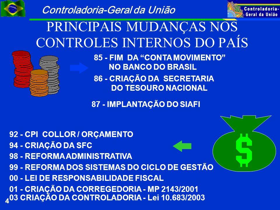 Controladoria-Geral da União 4 94 - CRIAÇÃO DA SFC 98 - REFORMA ADMINISTRATIVA 99 - REFORMA DOS SISTEMAS DO CICLO DE GESTÃO 00 - LEI DE RESPONSABILIDA