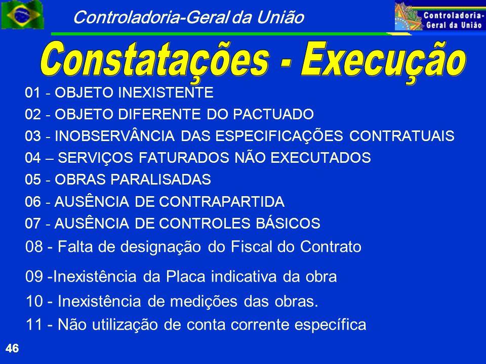 Controladoria-Geral da União 46 01 - OBJETO INEXISTENTE 02 - OBJETO DIFERENTE DO PACTUADO 03 - INOBSERVÂNCIA DAS ESPECIFICAÇÕES CONTRATUAIS 04 – SERVI