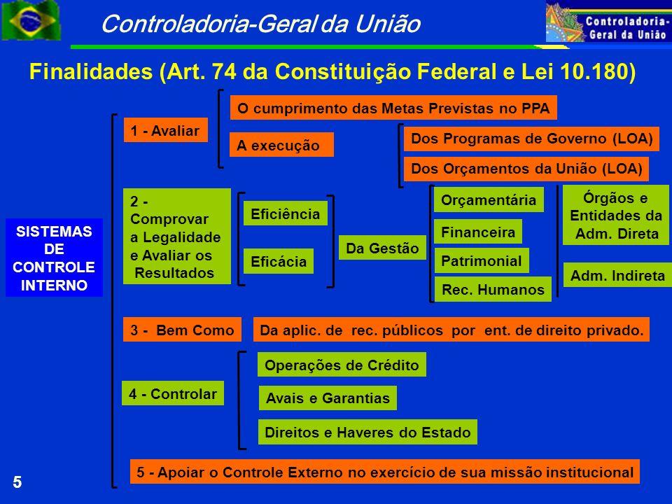 Controladoria-Geral da União 5 SISTEMAS DE CONTROLE INTERNO 5 - Apoiar o Controle Externo no exercício de sua missão institucional Finalidades (Art. 7