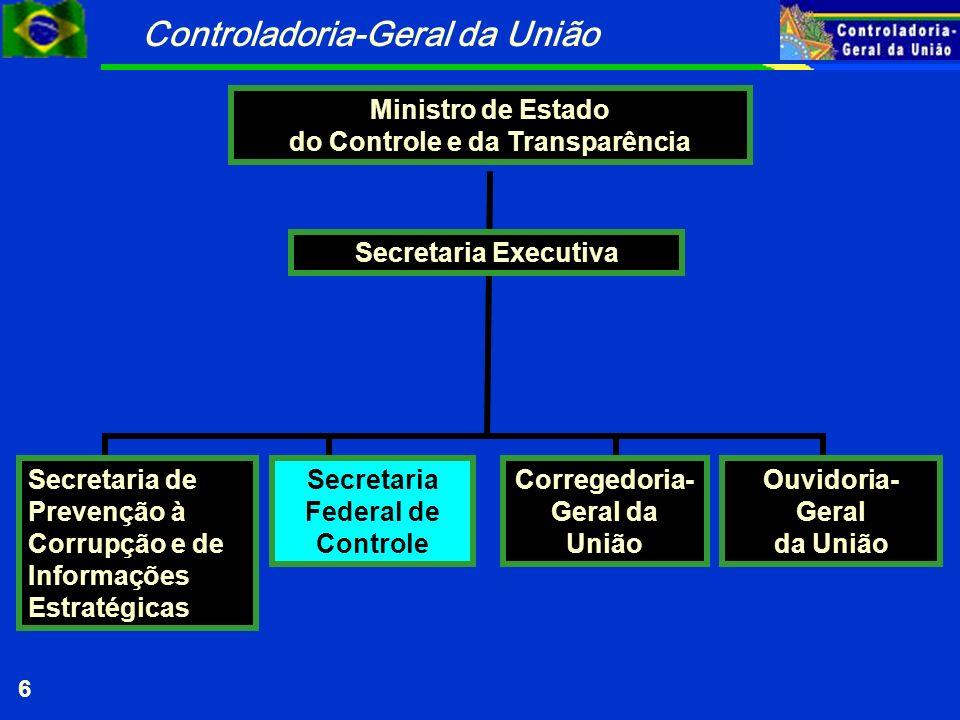 Controladoria-Geral da União 6 Ministro de Estado do Controle e da Transparência Secretaria de Prevenção à Corrupção e de Informações Estratégicas Ouv