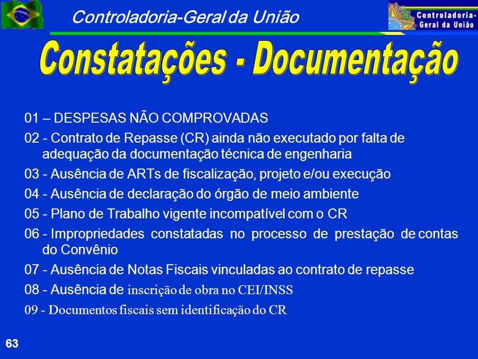 Controladoria-Geral da União 63 01 – DESPESAS NÃO COMPROVADAS 02 - Contrato de Repasse (CR) ainda não executado por falta de adequação da documentação