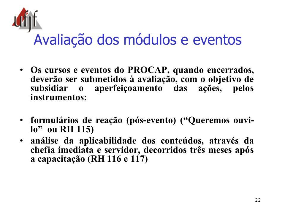 22 Avaliação dos módulos e eventos Os cursos e eventos do PROCAP, quando encerrados, deverão ser submetidos à avaliação, com o objetivo de subsidiar o