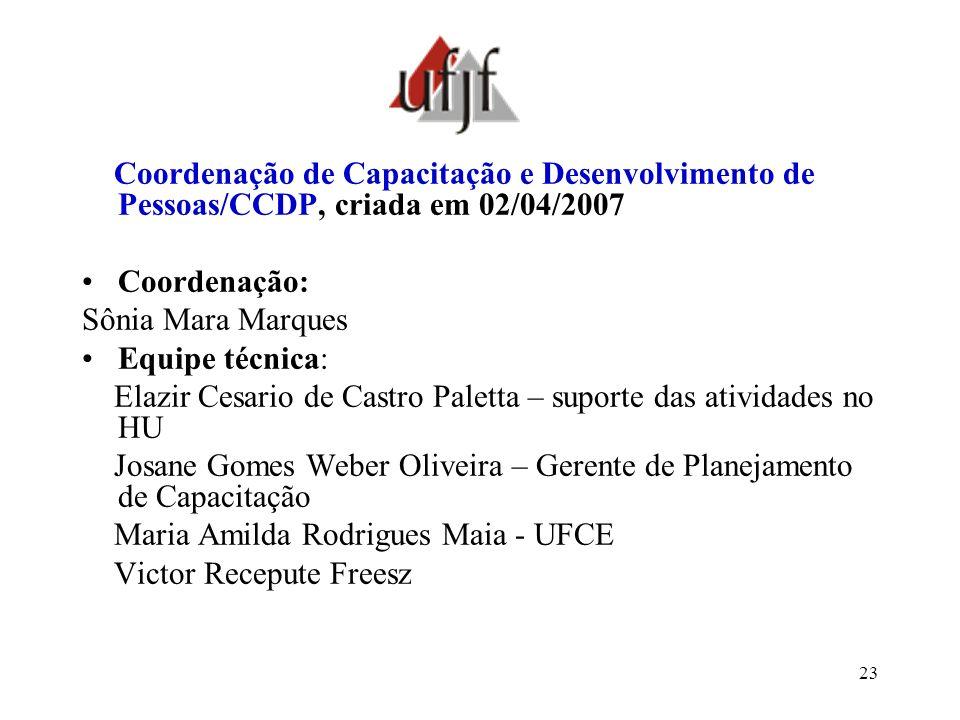 23 Coordenação de Capacitação e Desenvolvimento de Pessoas/CCDP, criada em 02/04/2007 Coordenação: Sônia Mara Marques Equipe técnica: Elazir Cesario d