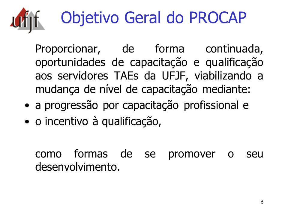 6 Objetivo Geral do PROCAP Proporcionar, de forma continuada, oportunidades de capacitação e qualificação aos servidores TAEs da UFJF, viabilizando a