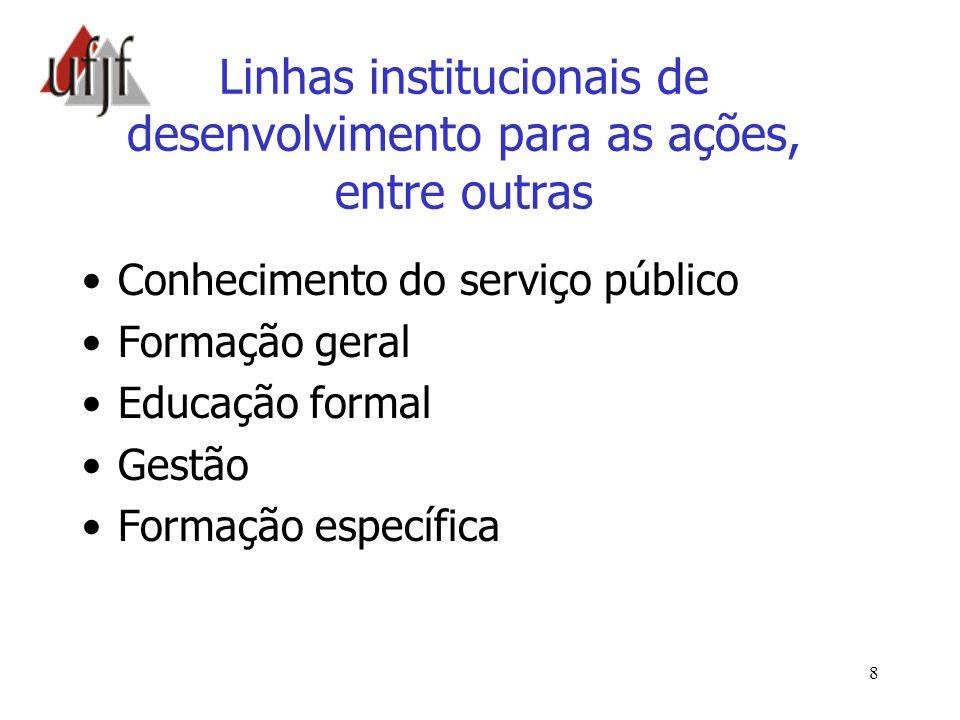 8 Linhas institucionais de desenvolvimento para as ações, entre outras Conhecimento do serviço público Formação geral Educação formal Gestão Formação
