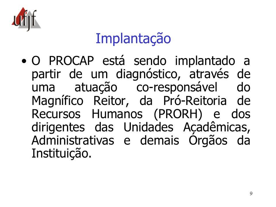 9 Implantação O PROCAP está sendo implantado a partir de um diagnóstico, através de uma atuação co-responsável do Magnífico Reitor, da Pró-Reitoria de
