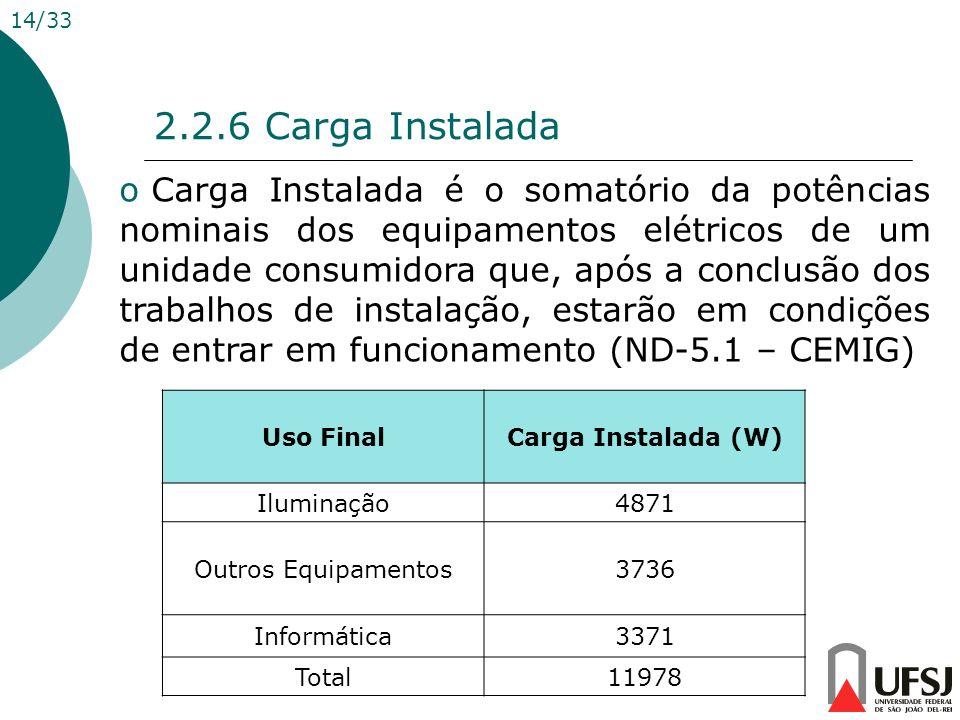 2.2.6 Carga Instalada Uso FinalCarga Instalada (W) Iluminação4871 Outros Equipamentos3736 Informática3371 Total11978 14/33 o Carga Instalada é o somat