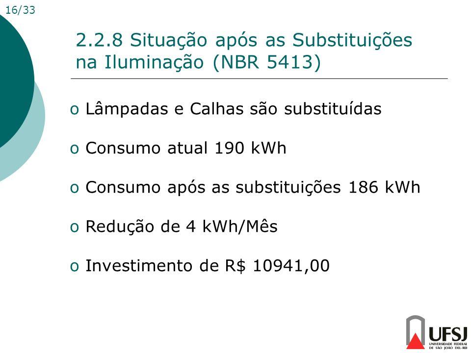 2.2.8 Situação após as Substituições na Iluminação (NBR 5413) 16/33 o Lâmpadas e Calhas são substituídas o Consumo atual 190 kWh o Consumo após as sub