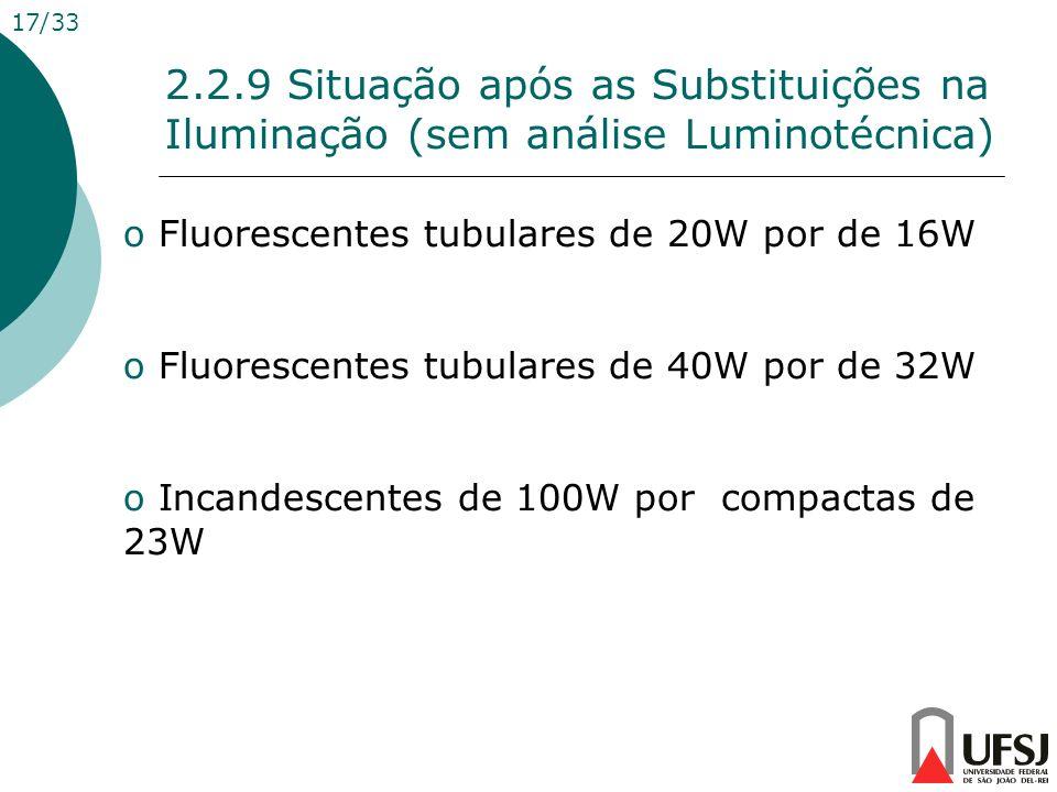 2.2.9 Situação após as Substituições na Iluminação (sem análise Luminotécnica) 17/33 o Fluorescentes tubulares de 20W por de 16W o Fluorescentes tubul