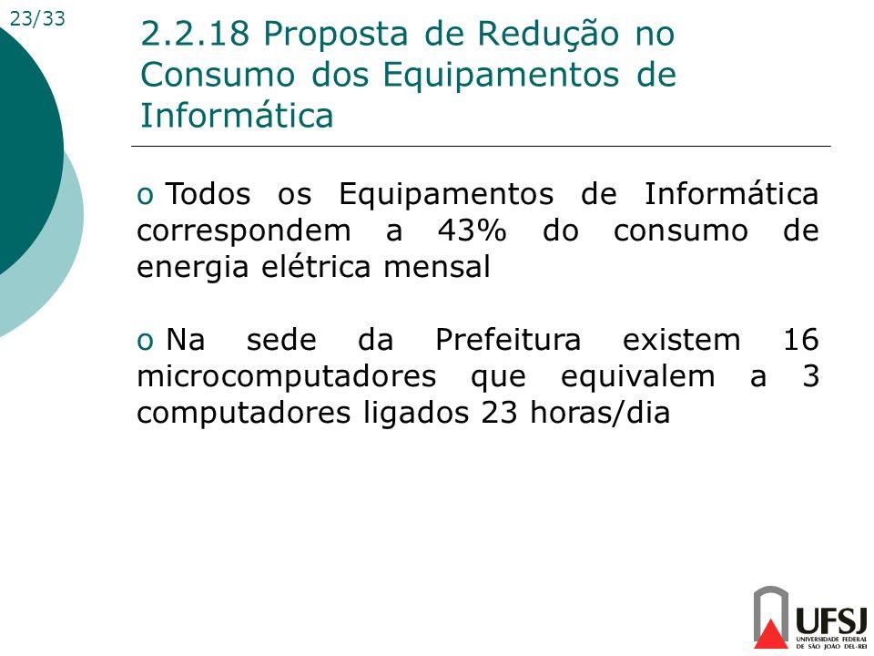 2.2.18 Proposta de Redução no Consumo dos Equipamentos de Informática o Todos os Equipamentos de Informática correspondem a 43% do consumo de energia