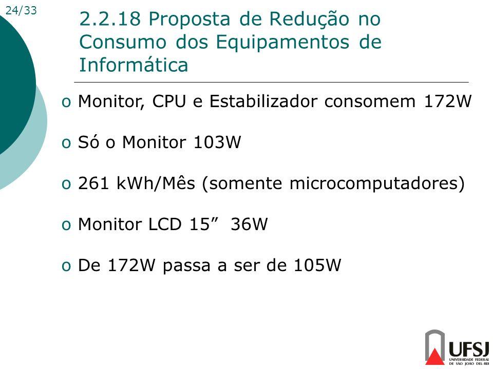 2.2.18 Proposta de Redução no Consumo dos Equipamentos de Informática o Monitor, CPU e Estabilizador consomem 172W o Só o Monitor 103W o 261 kWh/Mês (