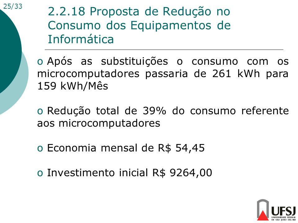 2.2.18 Proposta de Redução no Consumo dos Equipamentos de Informática o Após as substituições o consumo com os microcomputadores passaria de 261 kWh p