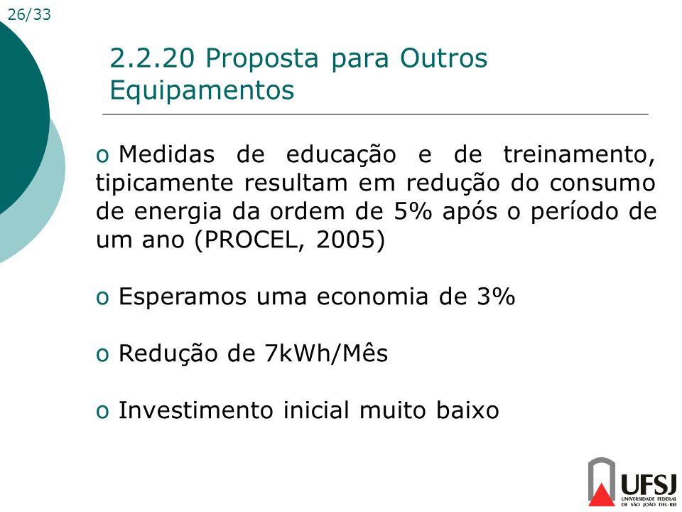 2.2.20 Proposta para Outros Equipamentos 26/33 o Medidas de educação e de treinamento, tipicamente resultam em redução do consumo de energia da ordem