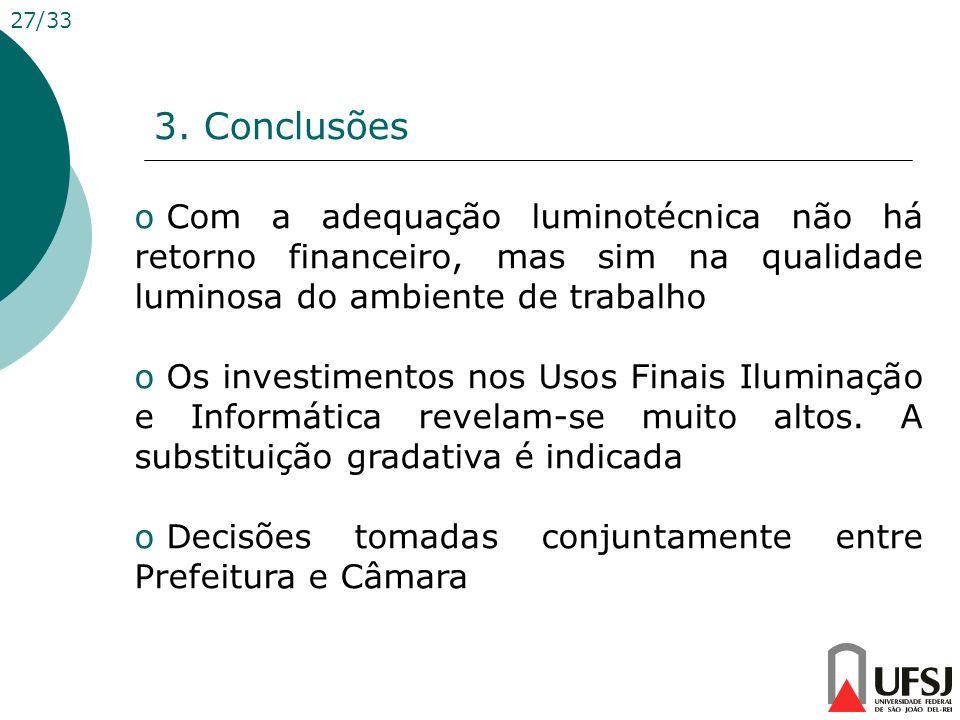 3. Conclusões 27/33 o Com a adequação luminotécnica não há retorno financeiro, mas sim na qualidade luminosa do ambiente de trabalho o Os investimento