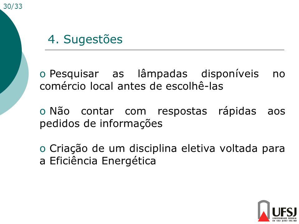 4. Sugestões 30/33 o Pesquisar as lâmpadas disponíveis no comércio local antes de escolhê-las o Não contar com respostas rápidas aos pedidos de inform
