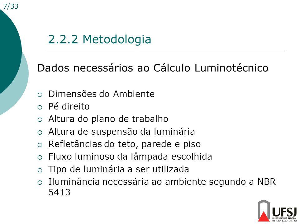 2.2.2 Metodologia 7/33 Dados necessários ao Cálculo Luminotécnico Dimensões do Ambiente Pé direito Altura do plano de trabalho Altura de suspensão da