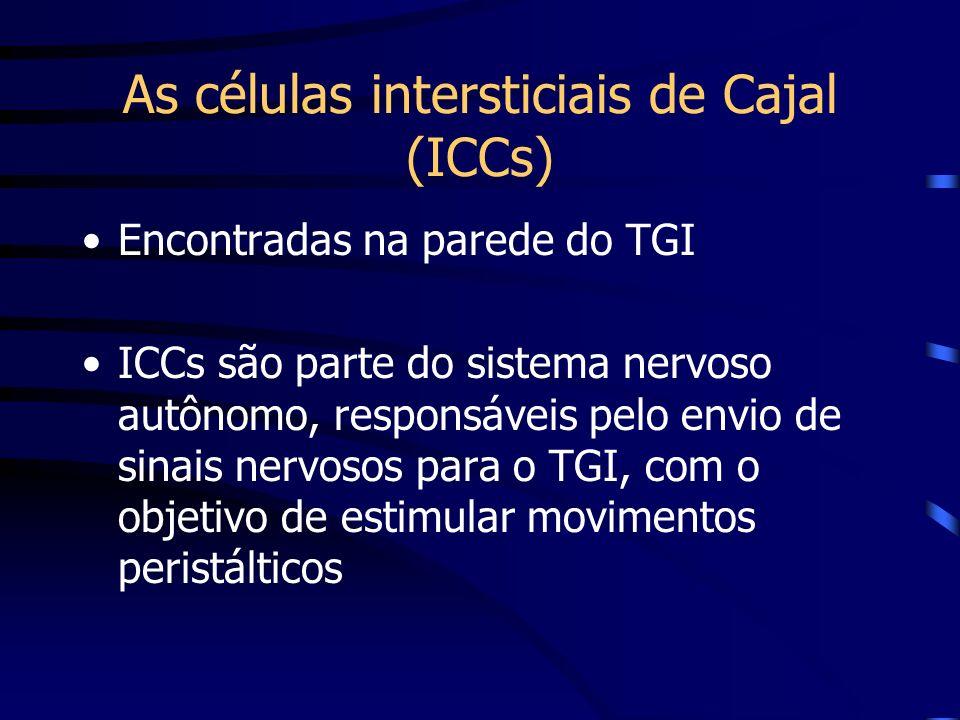 As células intersticiais de Cajal (ICCs) Encontradas na parede do TGI ICCs são parte do sistema nervoso autônomo, responsáveis pelo envio de sinais ne