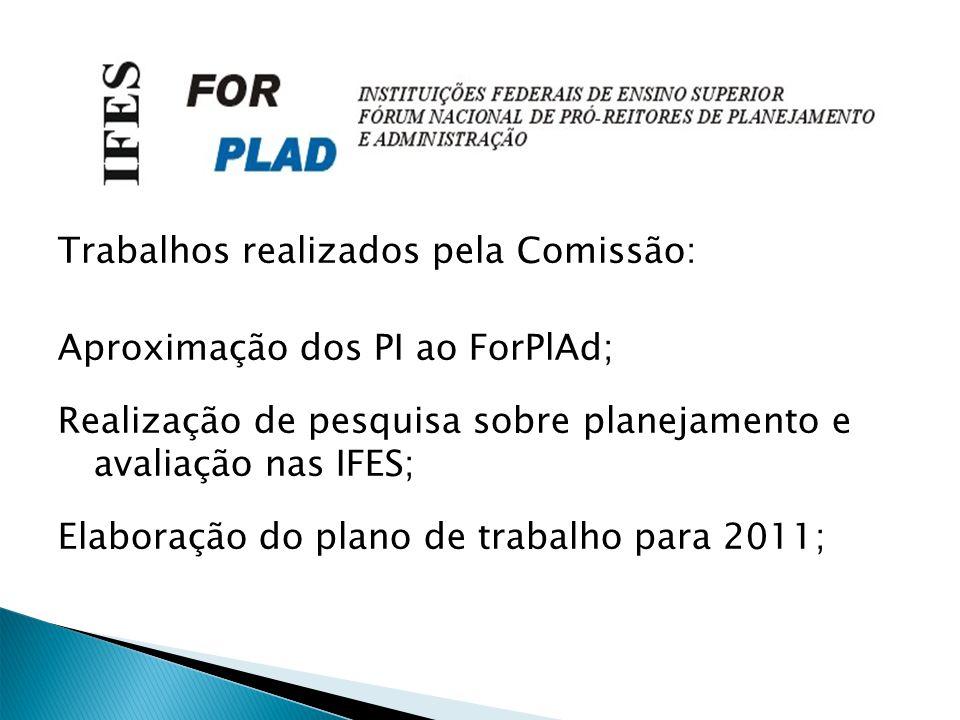 Trabalhos realizados pela Comissão: Aproximação dos PI ao ForPlAd; Realização de pesquisa sobre planejamento e avaliação nas IFES; Elaboração do plano de trabalho para 2011;