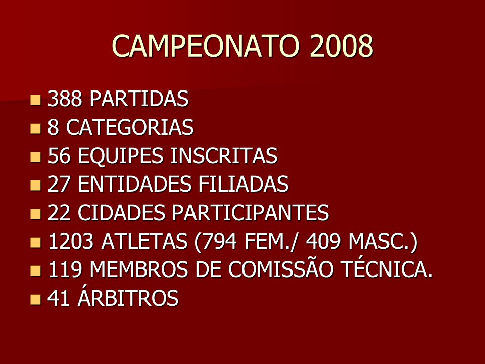 CAMPEONATO 2008 388 PARTIDAS 388 PARTIDAS 8 CATEGORIAS 8 CATEGORIAS 56 EQUIPES INSCRITAS 56 EQUIPES INSCRITAS 27 ENTIDADES FILIADAS 27 ENTIDADES FILIADAS 22 CIDADES PARTICIPANTES 22 CIDADES PARTICIPANTES 1203 ATLETAS (794 FEM./ 409 MASC.) 1203 ATLETAS (794 FEM./ 409 MASC.) 119 MEMBROS DE COMISSÃO TÉCNICA.