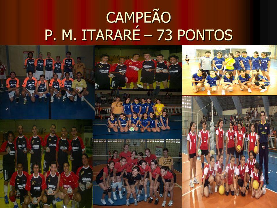 CAMPEÃO P. M. ITARARÉ – 73 PONTOS