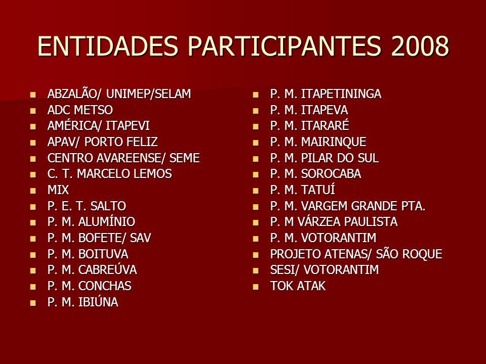 ENTIDADES PARTICIPANTES 2008 ABZALÃO/ UNIMEP/SELAM ABZALÃO/ UNIMEP/SELAM ADC METSO ADC METSO AMÉRICA/ ITAPEVI AMÉRICA/ ITAPEVI APAV/ PORTO FELIZ APAV/