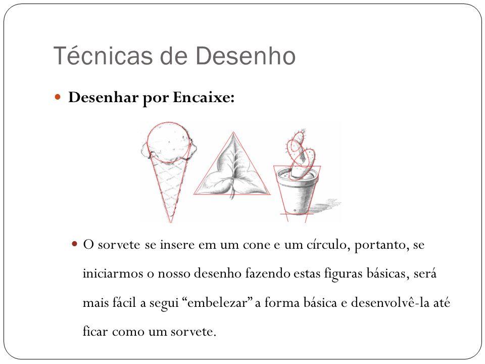 Técnicas de Desenho Desenhar por Encaixe: O sorvete se insere em um cone e um círculo, portanto, se iniciarmos o nosso desenho fazendo estas figuras b