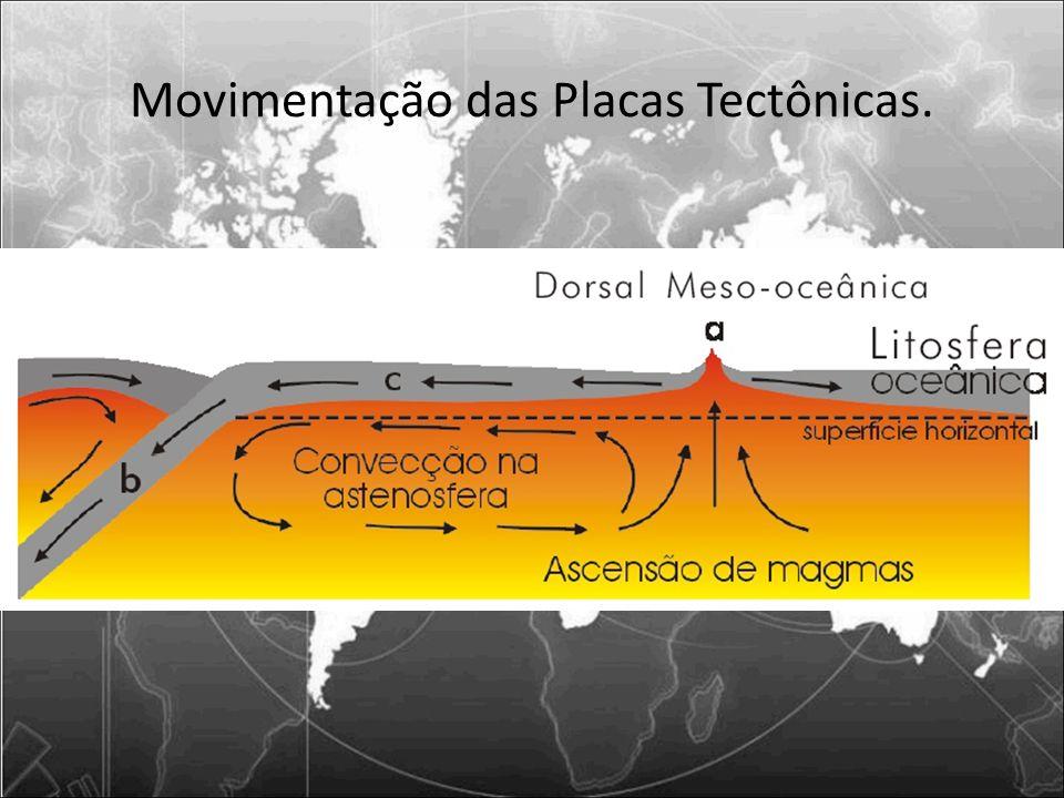 Movimentação das Placas Tectônicas.